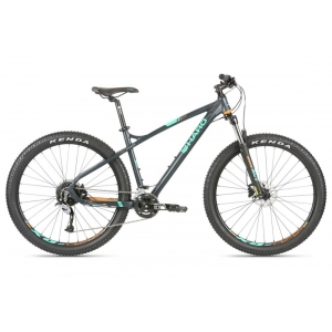 Горный велосипед Haro DP Trail 27.5 Plus (2019)